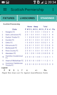 Scottish Livescores App - screenshot
