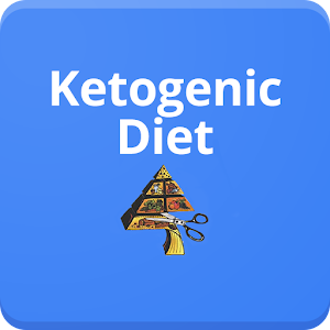 Keto Diet Guide and Calculator
