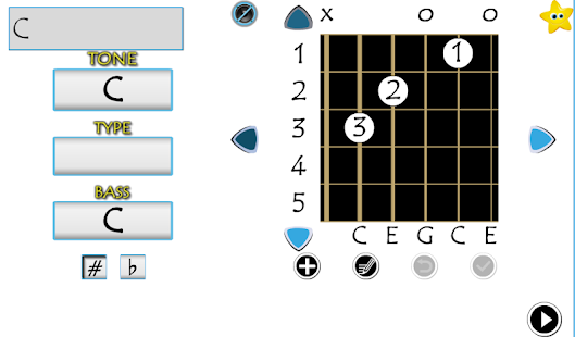 All Chords of Guitar