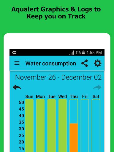 Aqualert:Water Intake Tracker &Reminder Google Fit screenshot 7