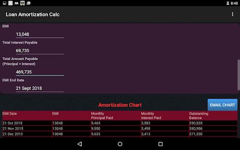 App Loan/Mortgage EMI Calculator APK for Windows Phone