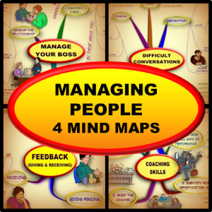 Managing People - 4 Mind Maps