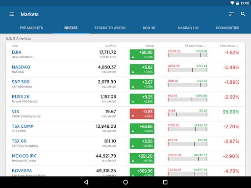 CNBC: Breaking Business News & Live Market Data screenshot 15