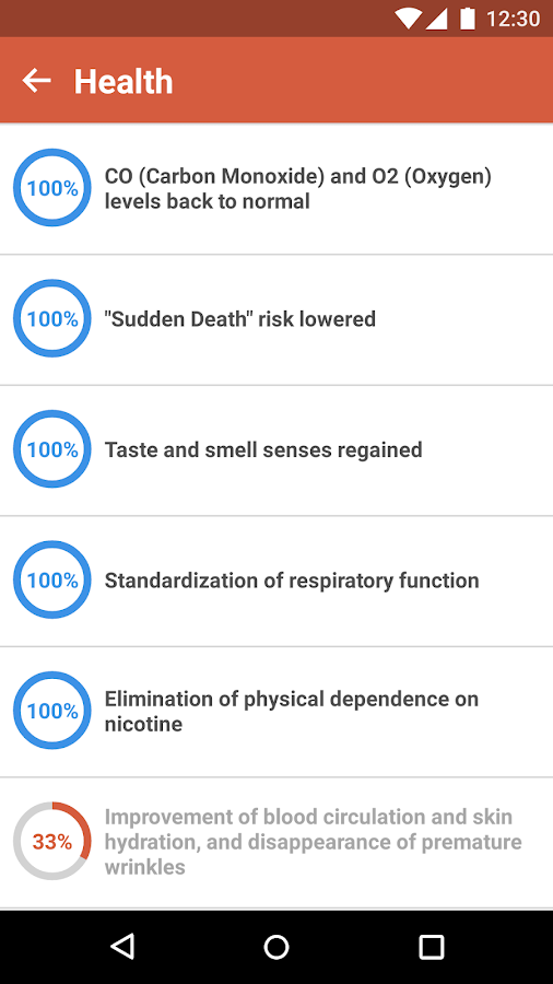 QuitNow! PRO - Stop smoking Screenshot 3