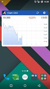 stock market apps for blackberry
