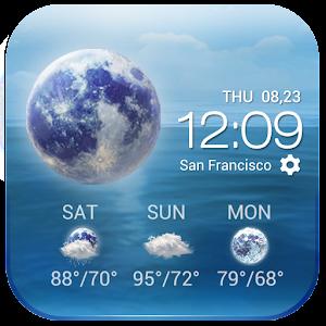 Спб Погода сегодня и завтра