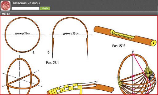 Плетение из лозы APK download APKPure.co