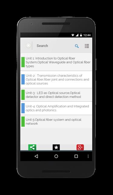 Fiber-optic communication screenshots