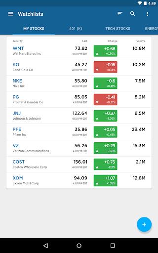 CNBC: Breaking Business News & Live Market Data screenshot 18