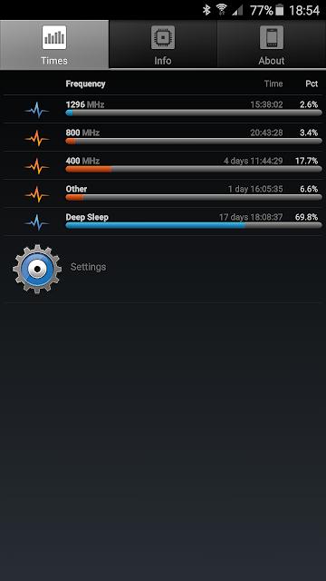 A1 CPU Tool screenshots