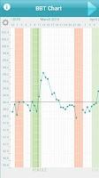 Screenshot of Menstrual Period Tracker