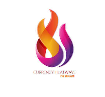 Currency Heatwave Forex Tools screenshot for Android