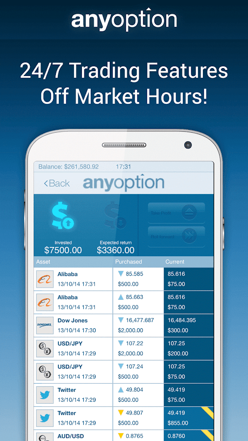 Binary Options - anyoption Screenshot 4