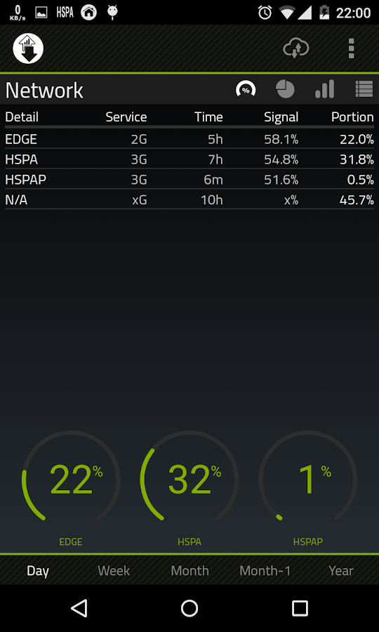 2G 3G 4G LTE Network Monitor Screenshot 4