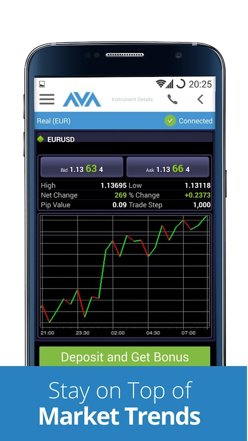 AvaTrader: CFD & Forex Trading Screenshot 2