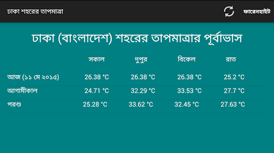 Dhaka Temperature Forecast - screenshot