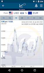XE Currency Pro 4.5.5 APK 2