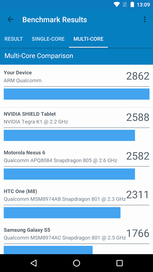Geekbench 4 Screenshot 4