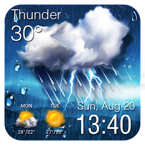 2 Days Weather Forecasts Widget For PC