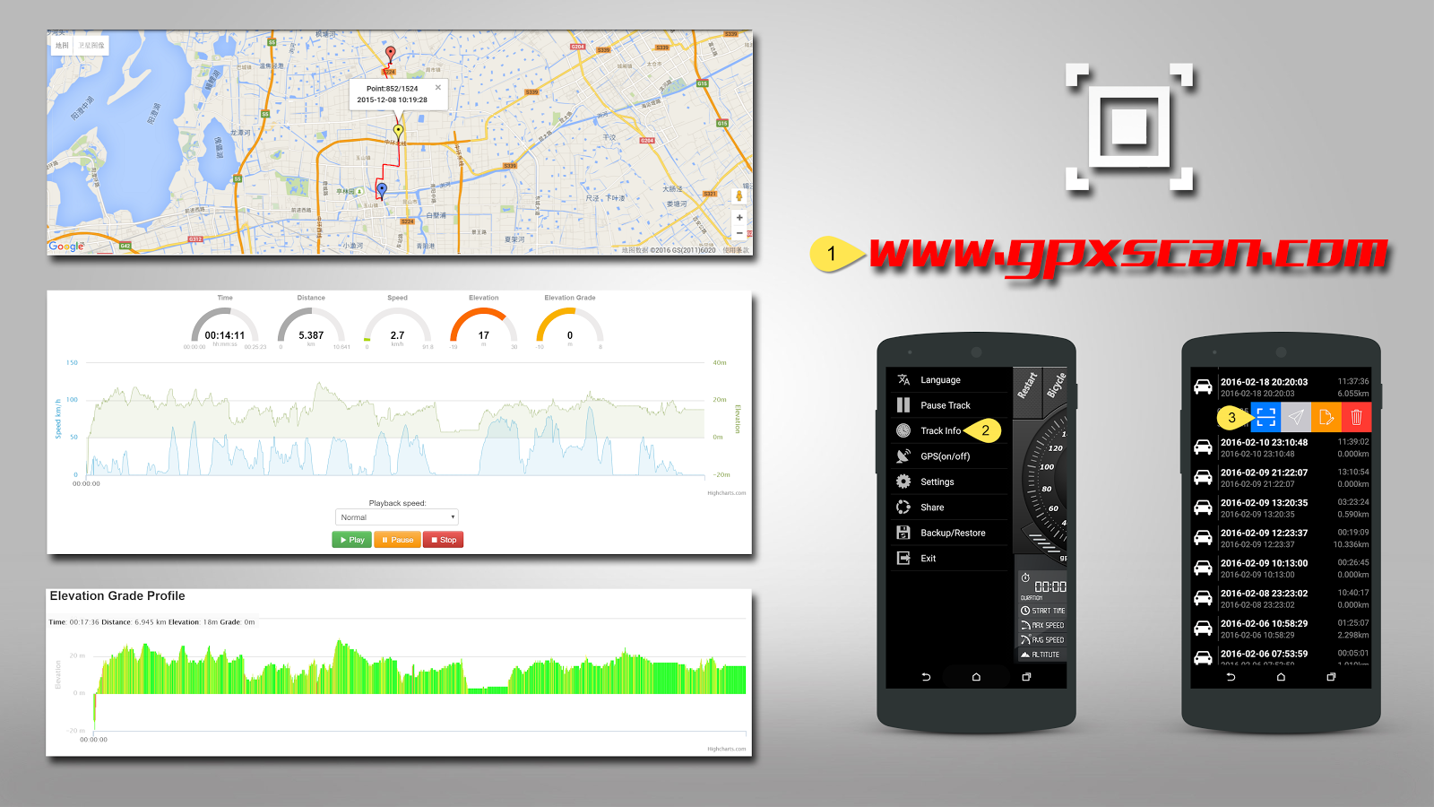 Digital Dashboard GPS Pro Screenshot 0