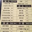 【永康街】府城台南清蒸蝦仁肉丸