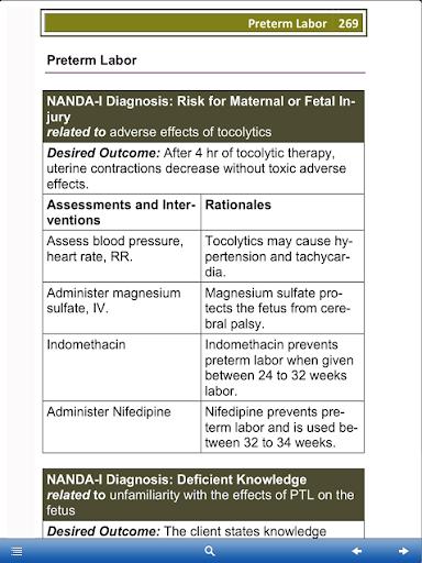 Nursing Care Plans - NANDA - screenshot