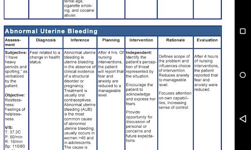 Download Android App Nursing Care Plan NANDA Tables for Samsung – Care Plan