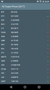 All Crypto Prices (2017) APK for Kindle Fire