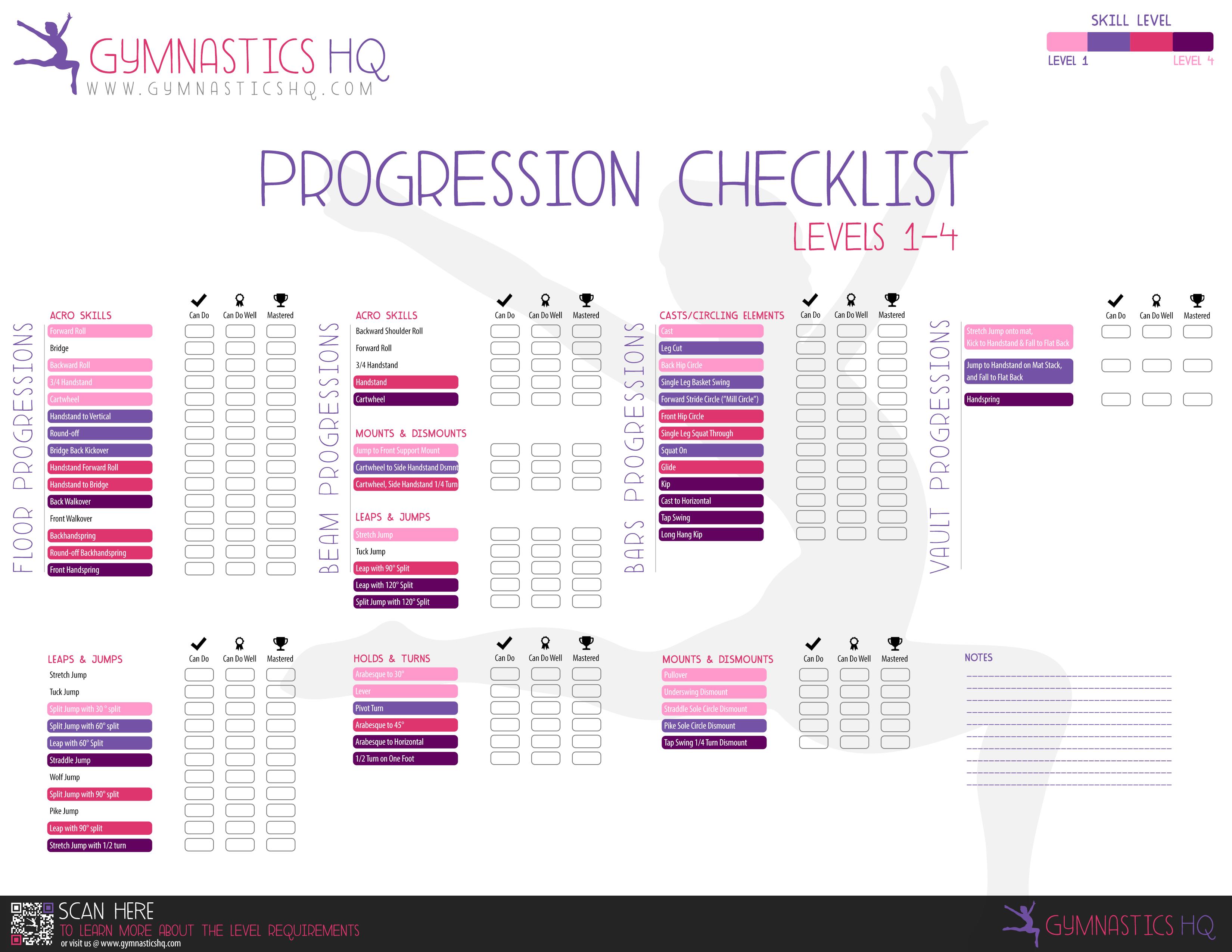 level 2 checklist confirmation