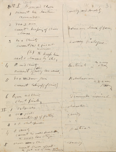 This was a chart Synge used at a late stage of composition, analysing the structure of the play for the purposes of revision, each scene having its 'current' or line of dramatic action, while in the right-hand column the genre—'comedy', 'drama', 'Molierean climax of farce'—and style—'Poetical', 'Rabelaisian'—are noted.