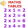 Free Maths Multiplication Tables APK for Windows 8