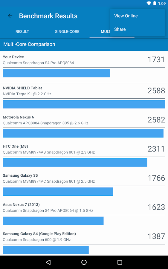 Geekbench 4 Screenshot 19