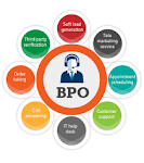 ONLINE BPO NON VOICE DATA ENTRY PROJECTS WITHOUT INVESTMENT