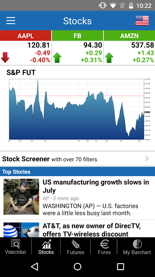 Barchart Stocks Futures Forex Screenshot 1