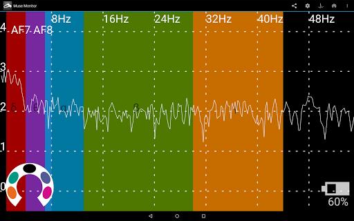 Muse Monitor - screenshot
