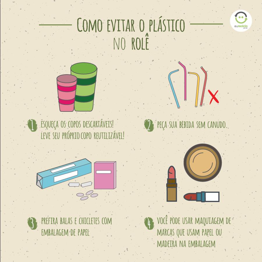Como evitar o plástico no rolê