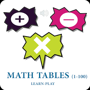 Download free Multiplication Tables Learn for PC on Windows and Mac