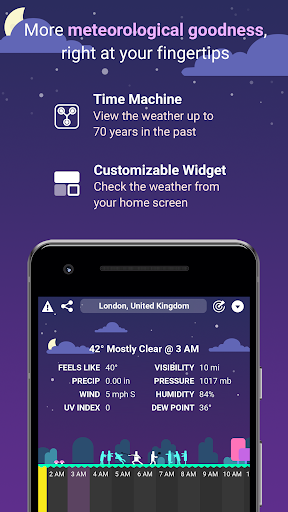CARROT Weather For PC