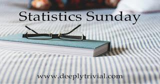 Statistics Sunday: Tokenizing Text