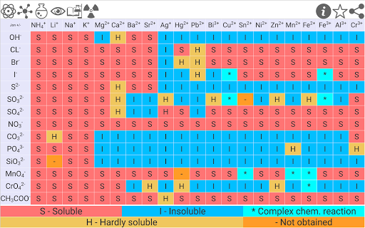 periodic table pro screenshot 12 - Periodic Table Pro Apk Free