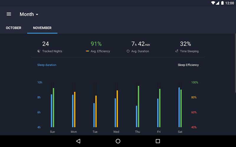 Runtastic Sleep Better: Sleep Cycle & Smart Alarm Screenshot 17