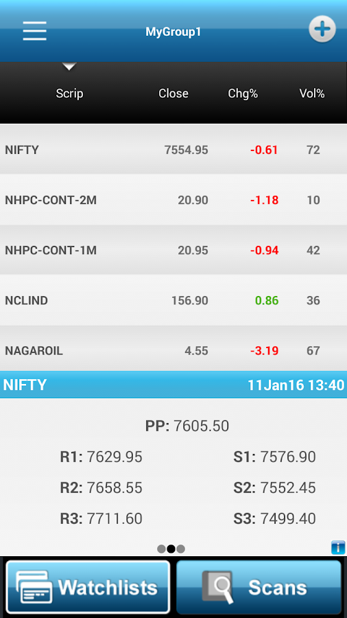 Investar: Indian Stock Market Screenshot 7