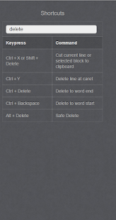 Shortcuts for  Android Studio - screenshot