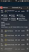 Screenshot of FOX19 Storm Tracker Weather