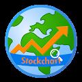 App Stockchart - metastock amibrok version 2015 APK