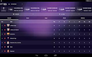 Screenshot of beIN SPORTS
