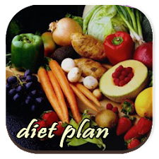 Weight Loss Diet Plan Guide