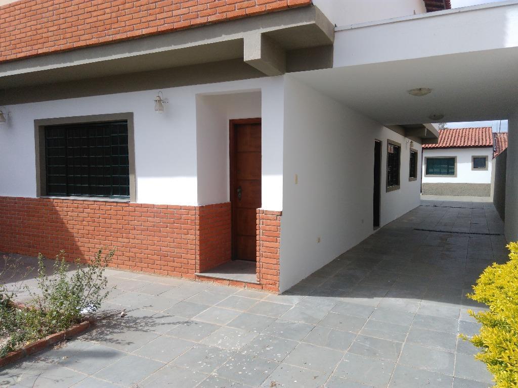 Casa residencial para locação, Brasil, Itu - CA0658.