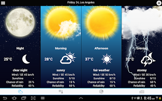 Screenshot of USA Weather forecast