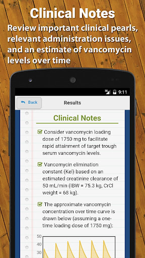 Vancomycin Calculator ClinCalc - screenshot